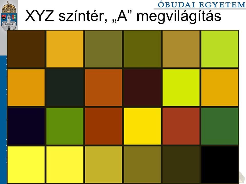"""XYZ színtér, """"A megvilágítás"""