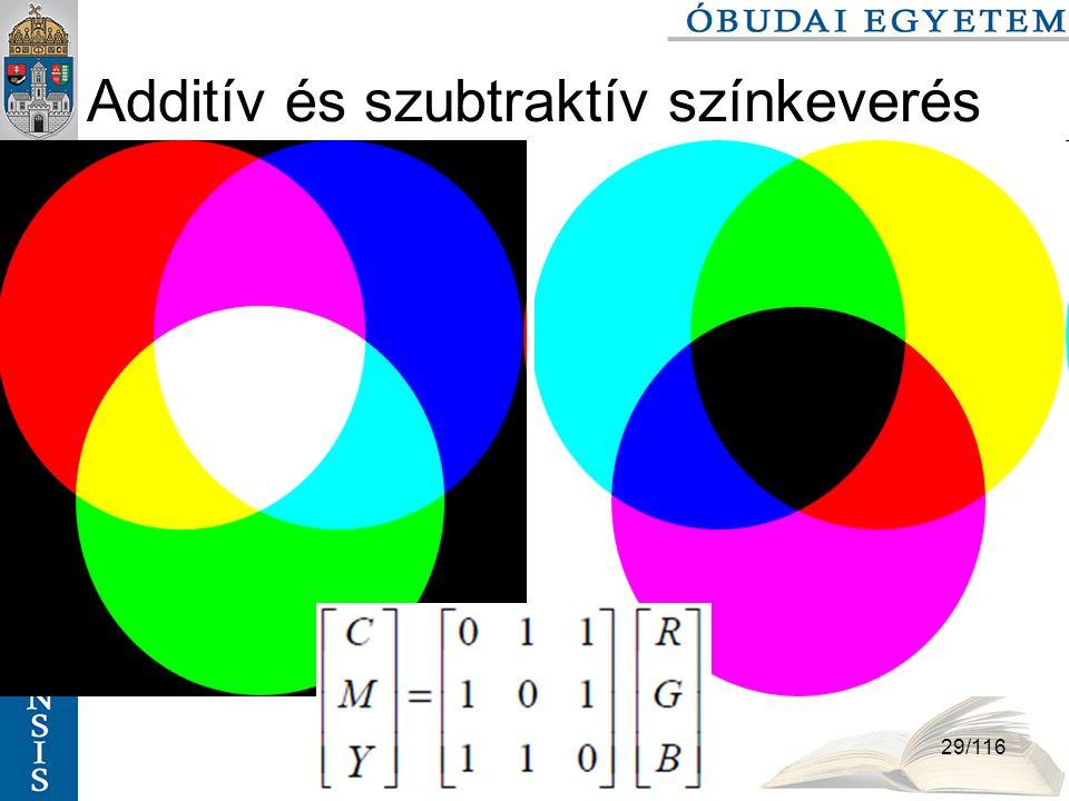 Additív és szubtraktív színkeverés