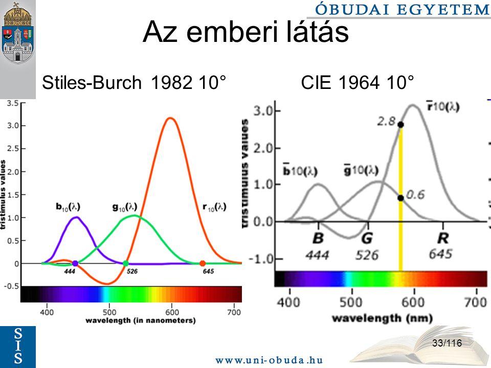 Az emberi látás Stiles-Burch 1982 10° CIE 1964 10°