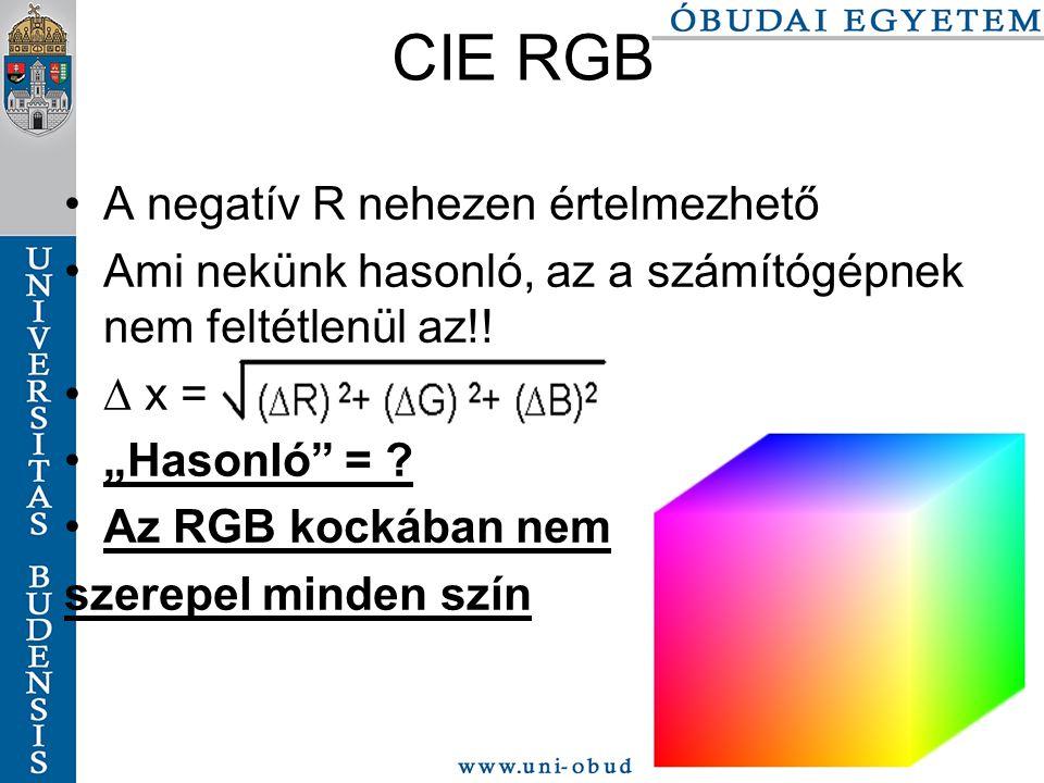 CIE RGB A negatív R nehezen értelmezhető