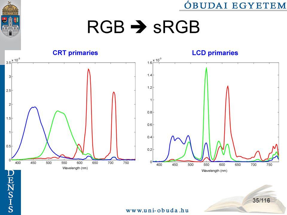 RGB  sRGB