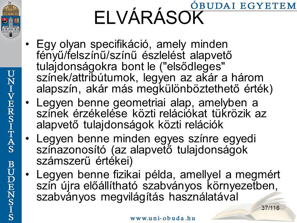ELVÁRÁSOK