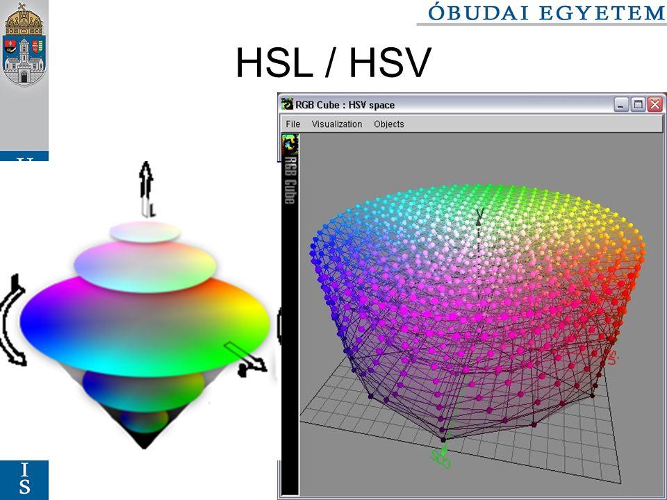 HSL / HSV