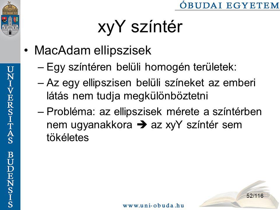 xyY színtér MacAdam ellipszisek