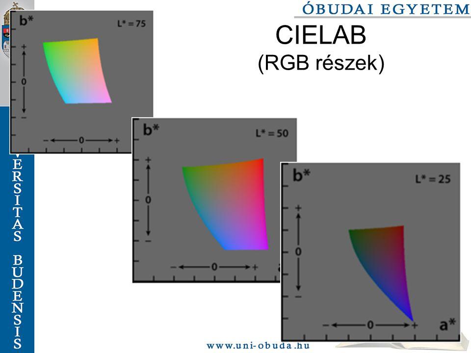 CIELAB (RGB részek)