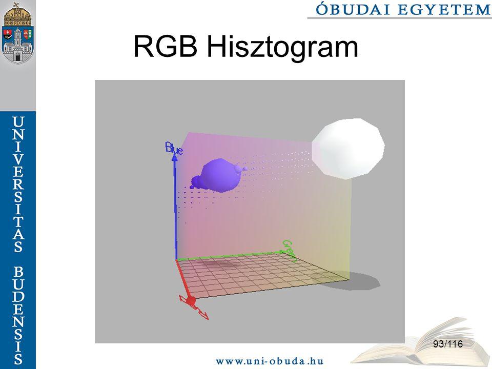 RGB Hisztogram