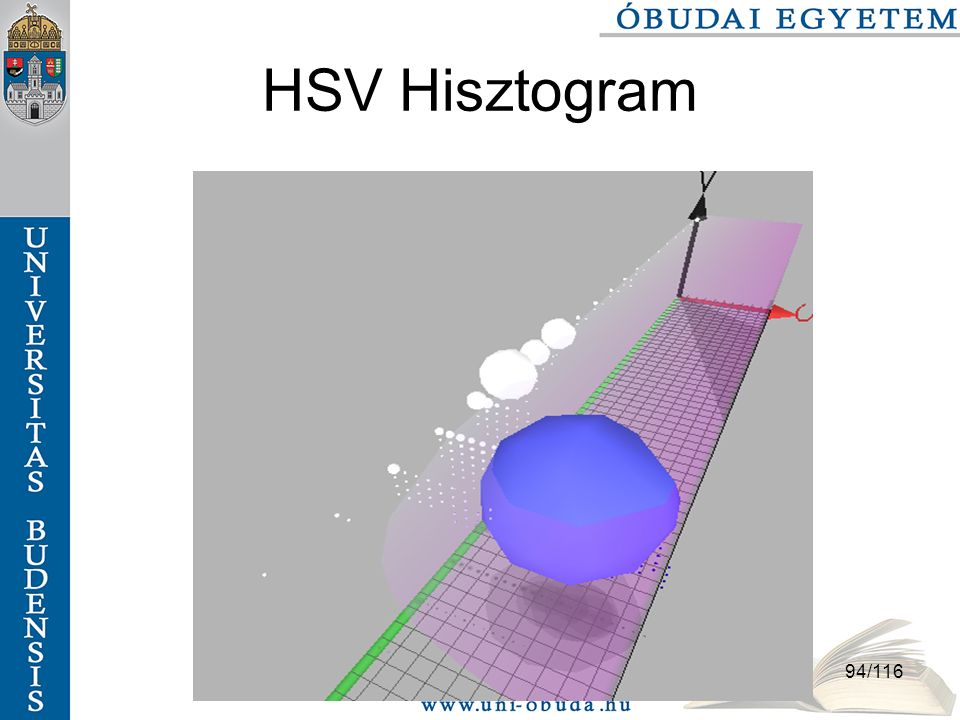 HSV Hisztogram