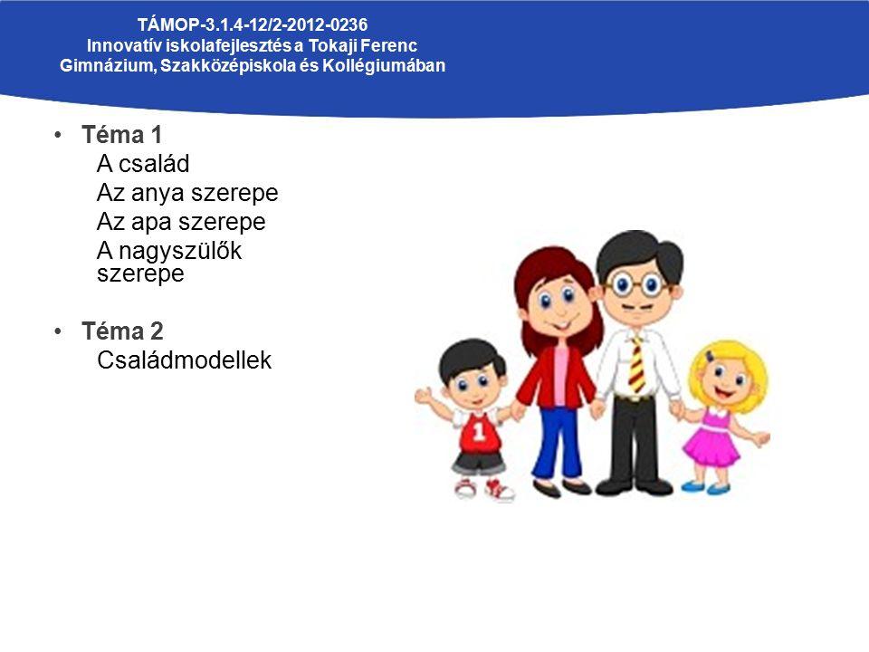 Téma 1 A család Az anya szerepe Az apa szerepe A nagyszülők szerepe