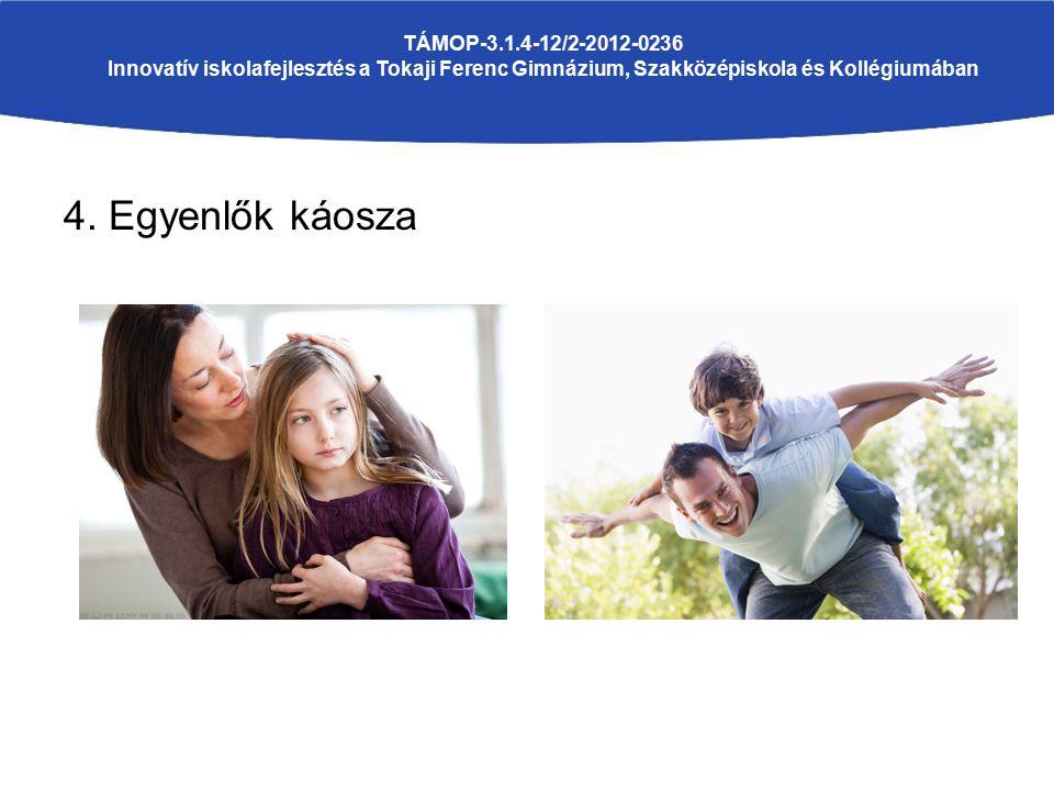 TÁMOP-3.1.4-12/2-2012-0236 Innovatív iskolafejlesztés a Tokaji Ferenc Gimnázium, Szakközépiskola és Kollégiumában