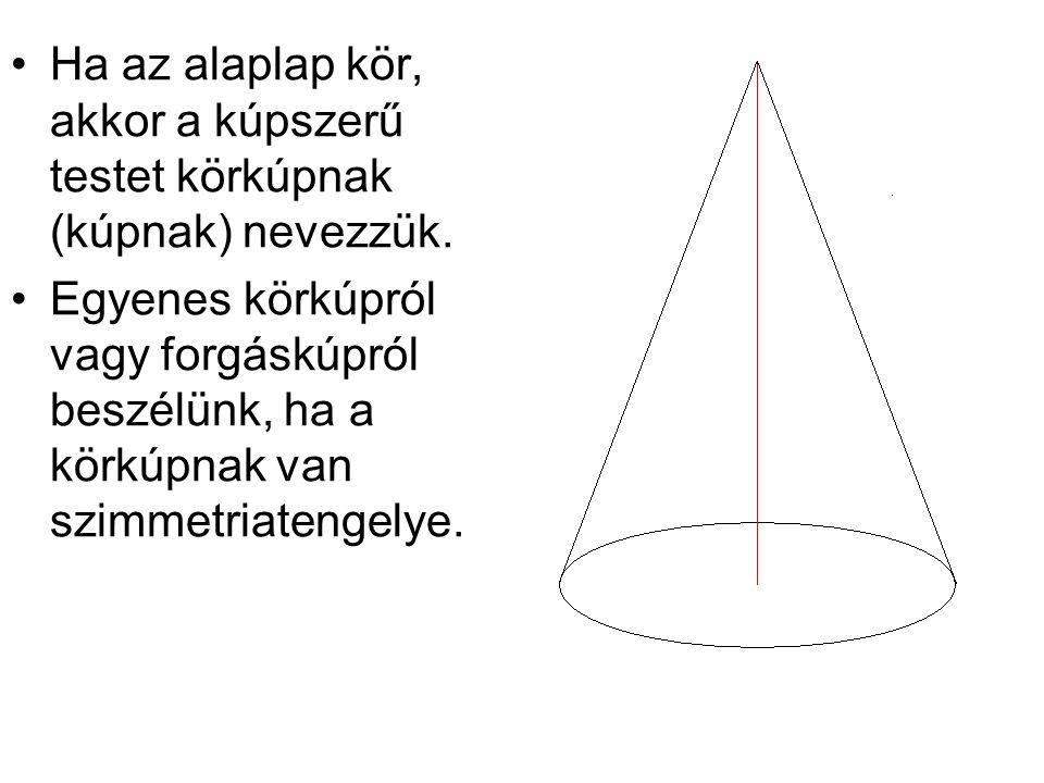 Ha az alaplap kör, akkor a kúpszerű testet körkúpnak (kúpnak) nevezzük.