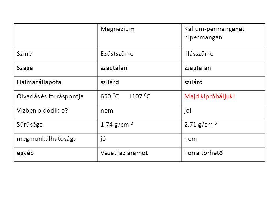 Magnézium Kálium-permanganát. hipermangán. Színe. Ezüstszürke. lilásszürke. Szaga. szagtalan.