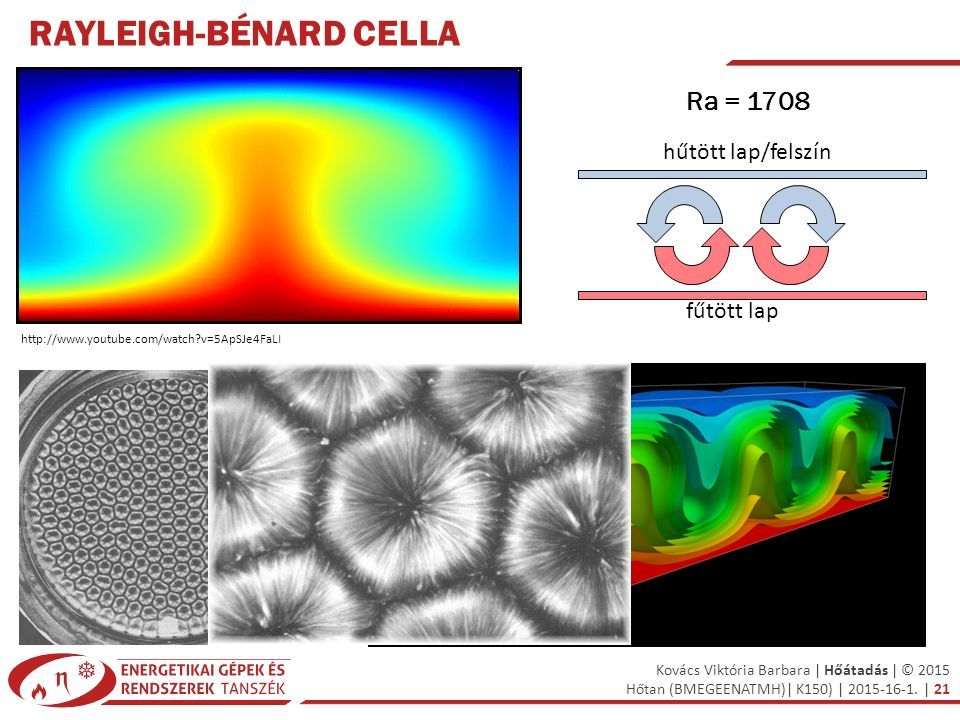 Rayleigh-Bénard cella