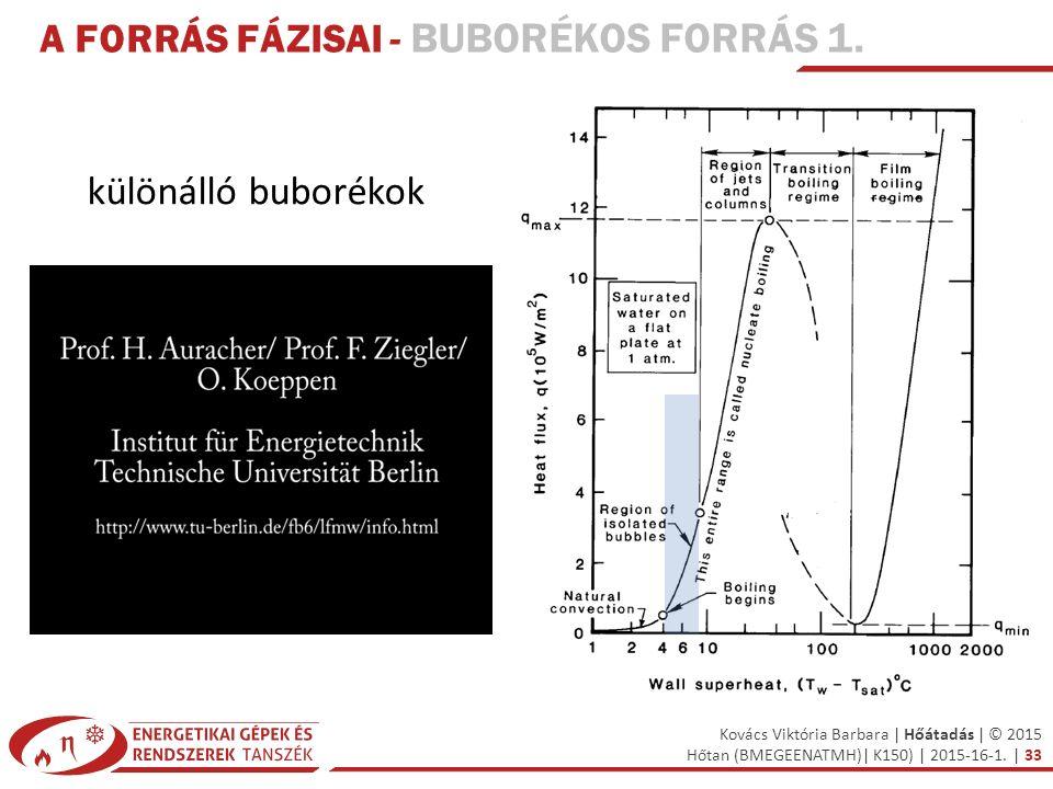 A forrás fázisai - Buborékos forrás 1.
