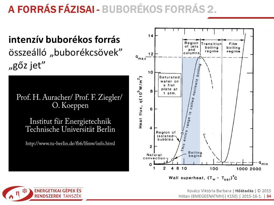 A forrás fázisai - Buborékos forrás 2.