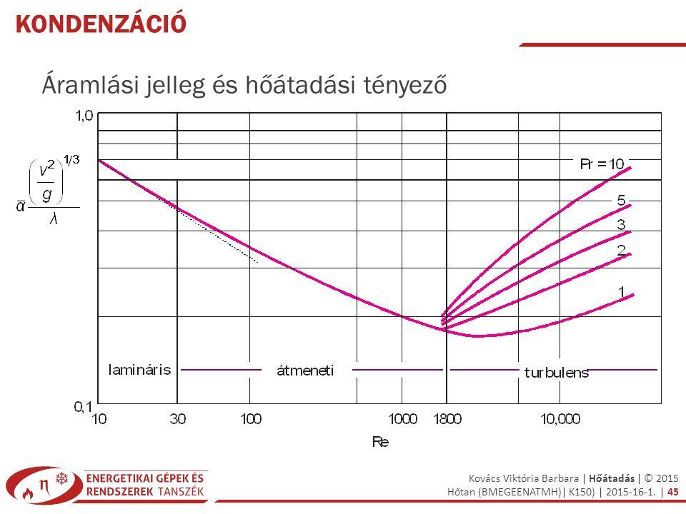 Kondenzáció Áramlási jelleg és hőátadási tényező