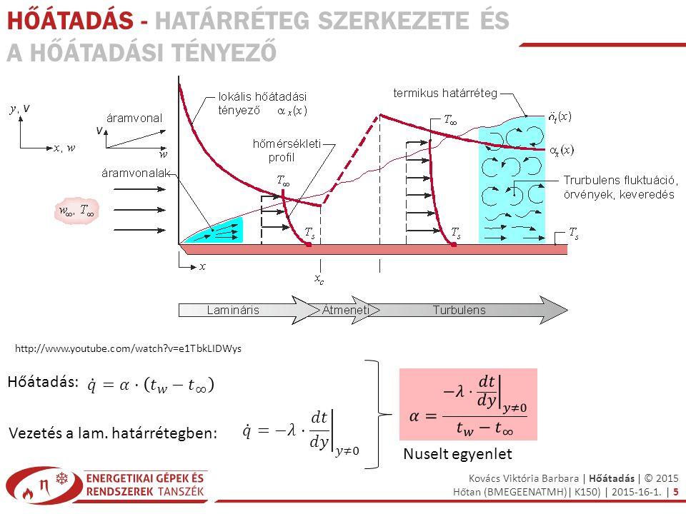 Hőátadás - Határréteg szerkezete és a hőátadási tényező