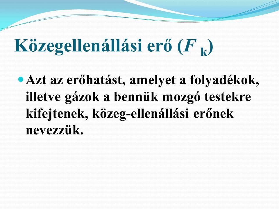 Közegellenállási erő (F k)