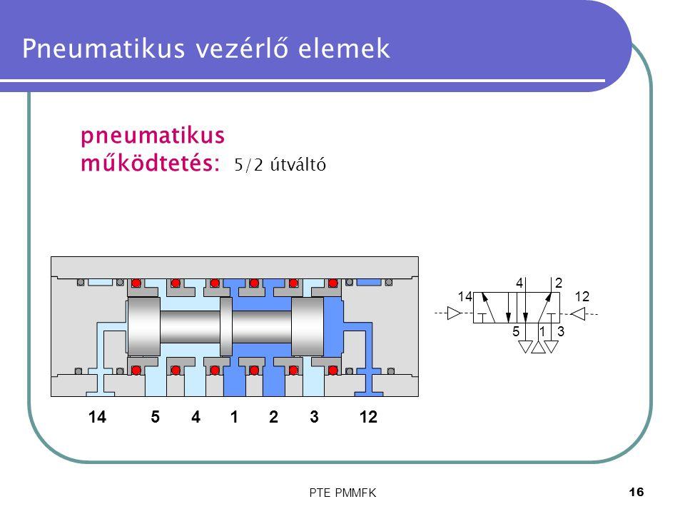 Pneumatikus vezérlő elemek
