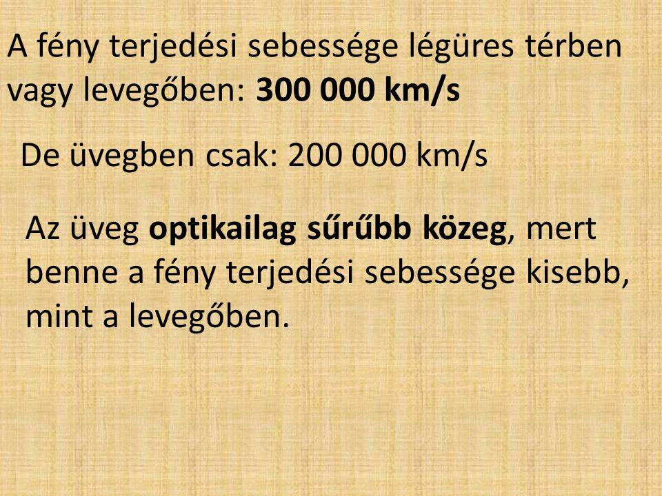 A fény terjedési sebessége légüres térben vagy levegőben: 300 000 km/s