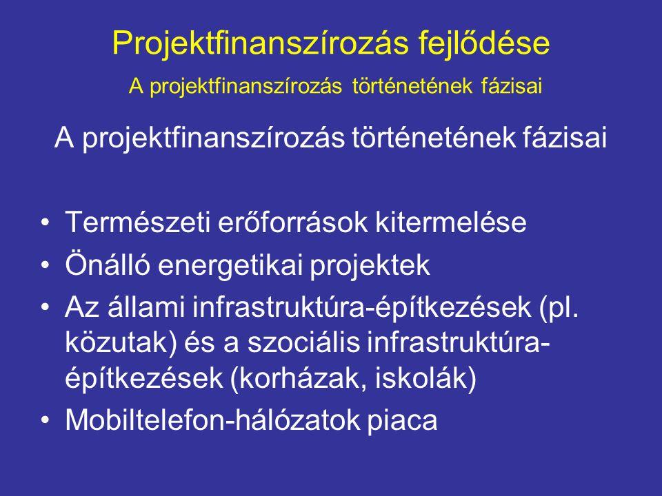 A projektfinanszírozás történetének fázisai