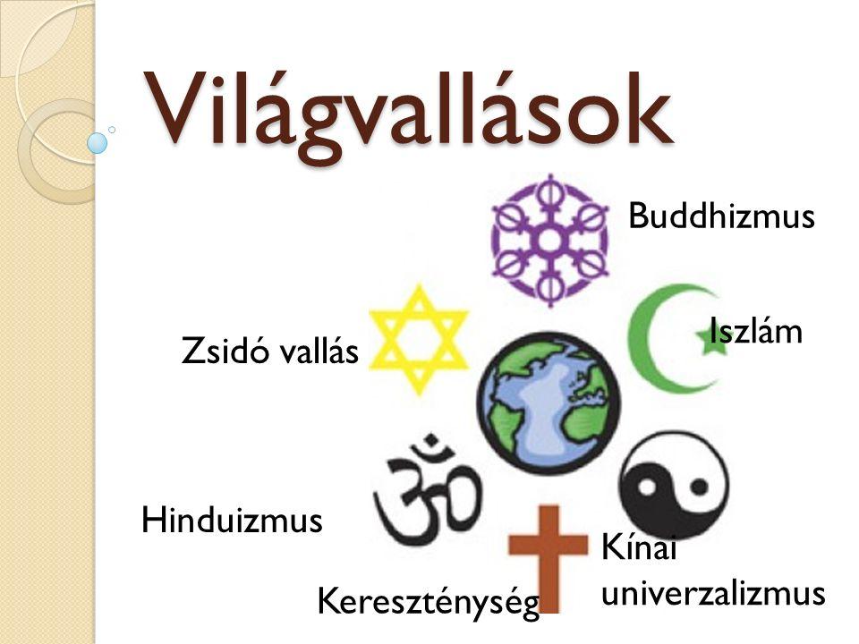 Világvallások Buddhizmus Iszlám Zsidó vallás Hinduizmus