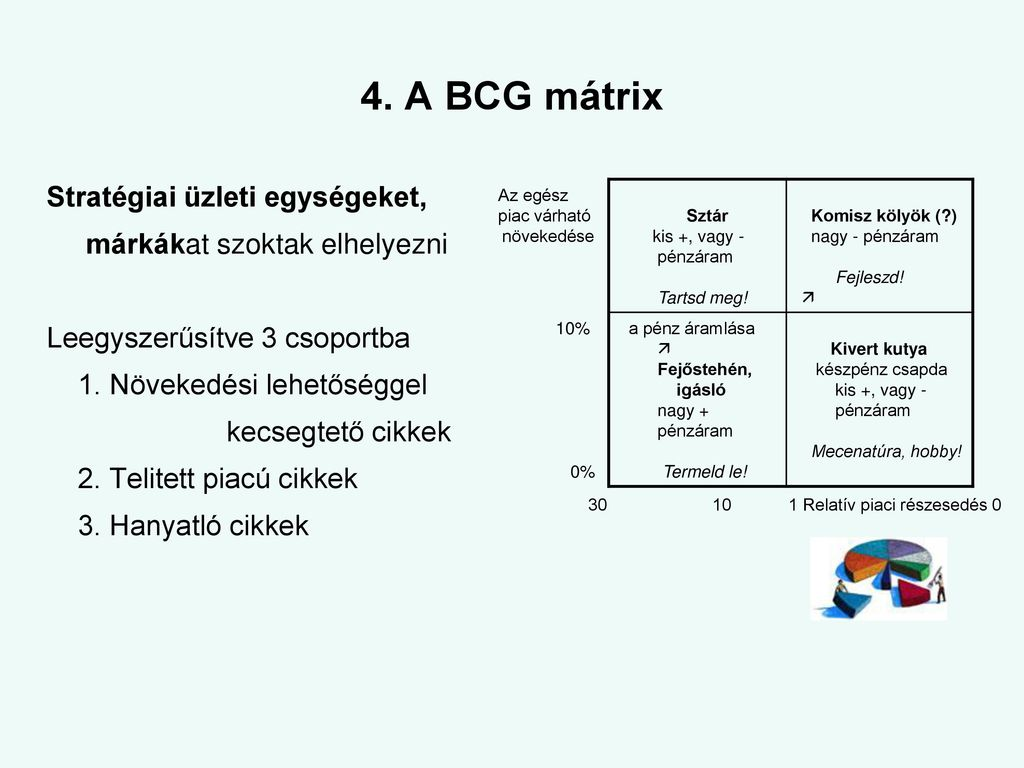 mercedes bcg matrix This page contains detailed and comprehensive swot & pestle  most of its business units are stars of the bcg matrix  mercedes is the 9th most recognizable.