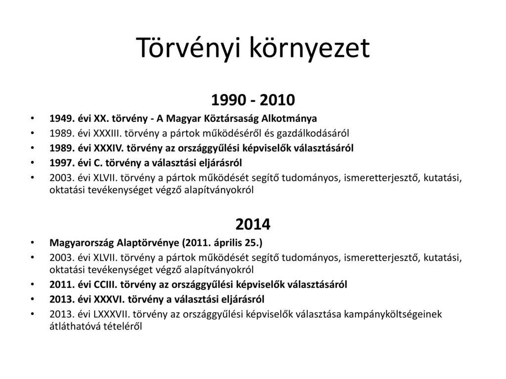 Törvényi környezet 1990 - 2010. 1949. évi XX. törvény - A Magyar Köztársaság Alkotmánya.