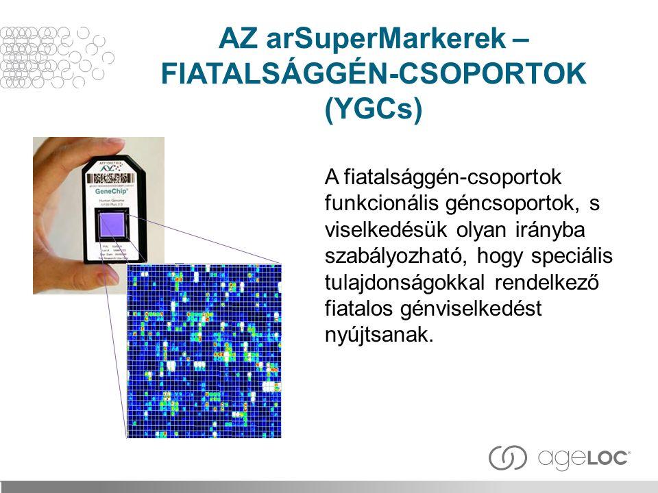 AZ arSuperMarkerek – FIATALSÁGGÉN-CSOPORTOK (YGCs)