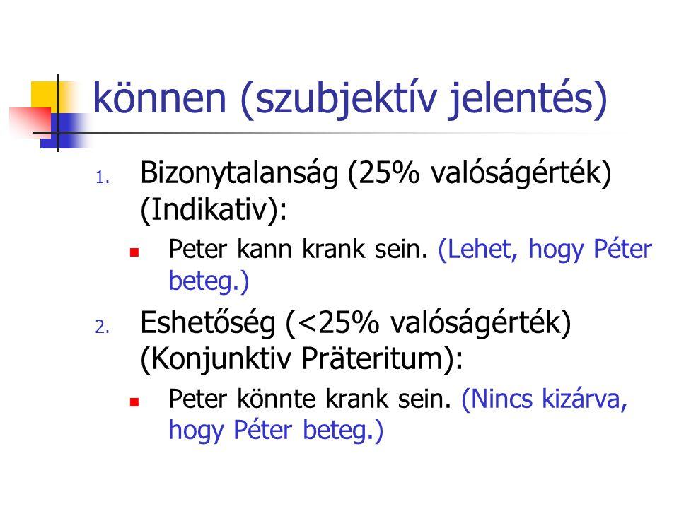 können (szubjektív jelentés)