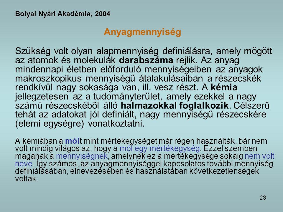 Bolyai Nyári Akadémia, 2004 Anyagmennyiség.