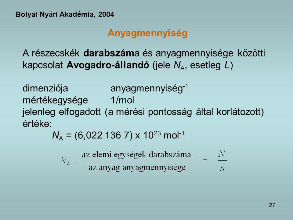 dimenziója anyagmennyiség-1 mértékegysége 1/mol