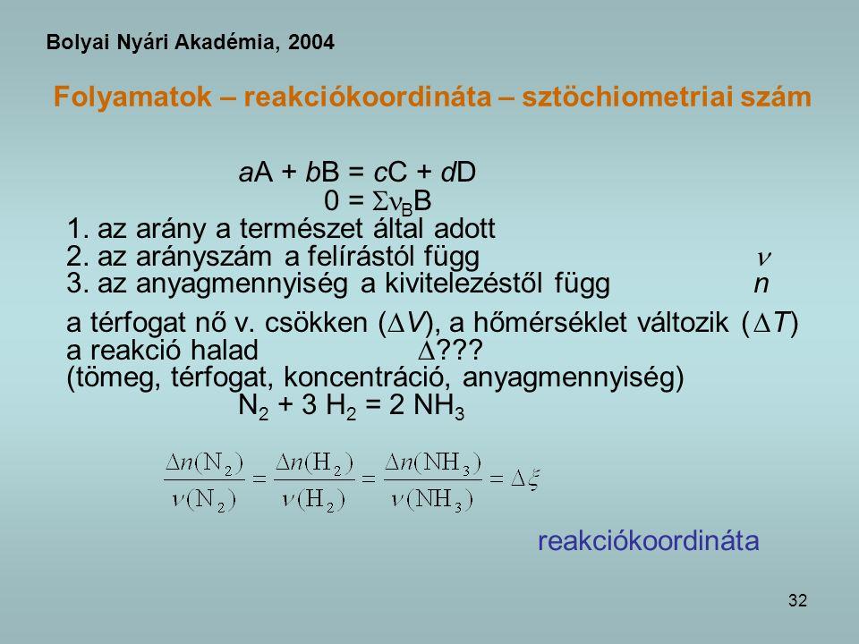 Folyamatok – reakciókoordináta – sztöchiometriai szám