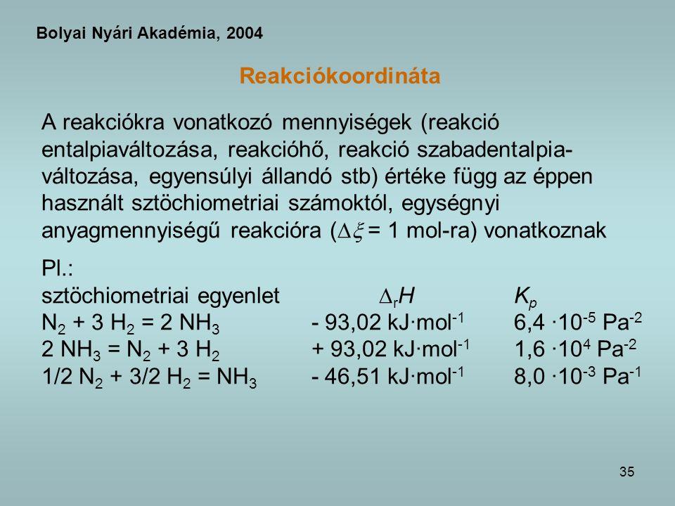 sztöchiometriai egyenlet rH Kp