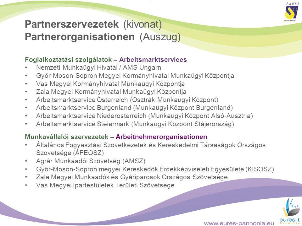 Partnerszervezetek (kivonat) Partnerorganisationen (Auszug)