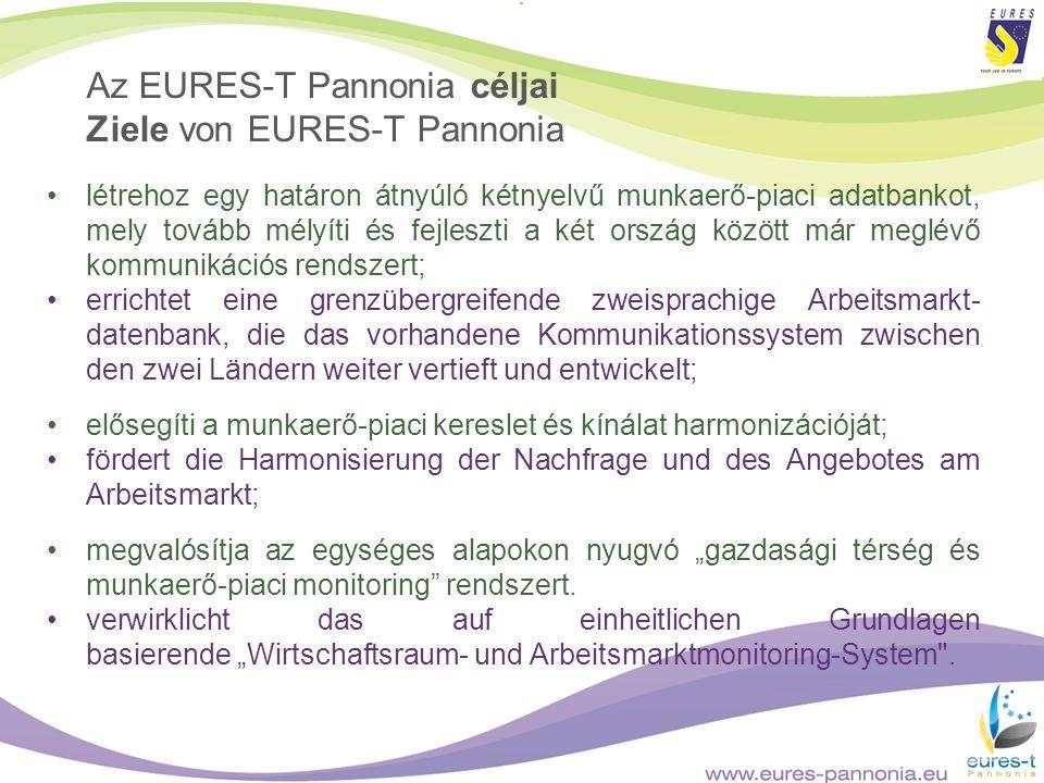 Az EURES-T Pannonia céljai Ziele von EURES-T Pannonia