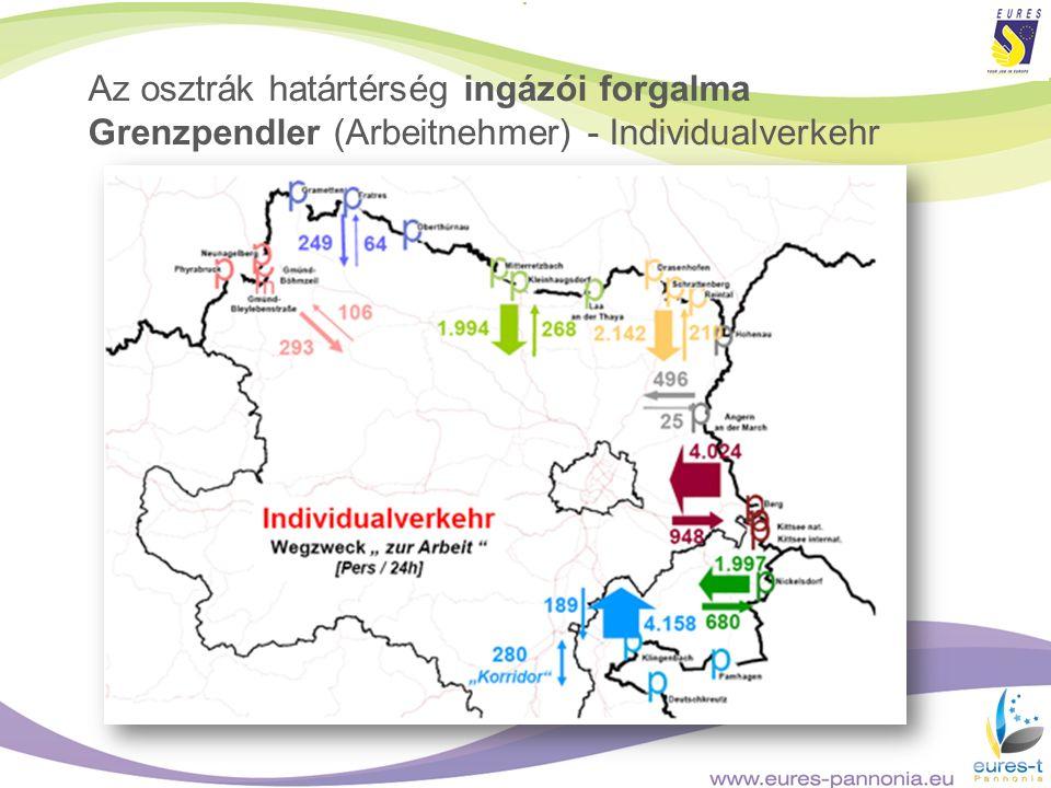 Az osztrák határtérség ingázói forgalma Grenzpendler (Arbeitnehmer) - Individualverkehr