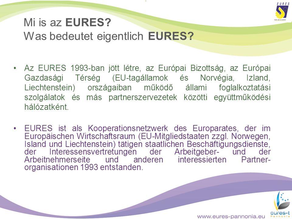Mi is az EURES Was bedeutet eigentlich EURES