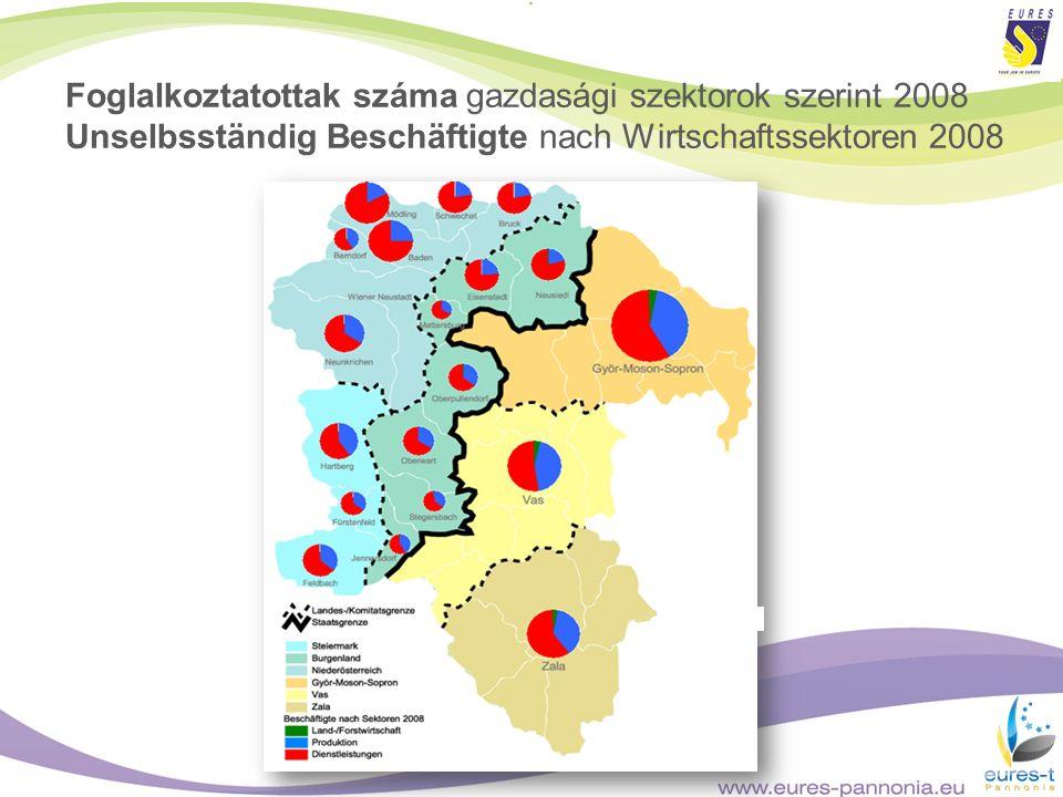 Foglalkoztatottak száma gazdasági szektorok szerint 2008 Unselbsständig Beschäftigte nach Wirtschaftssektoren 2008