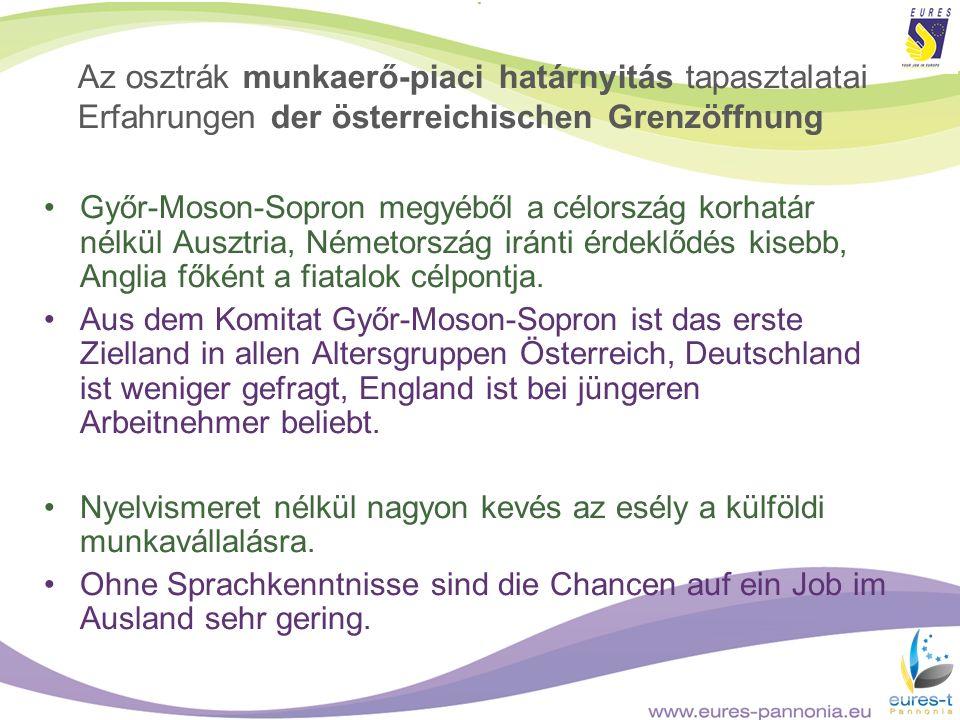 Az osztrák munkaerő-piaci határnyitás tapasztalatai Erfahrungen der österreichischen Grenzöffnung