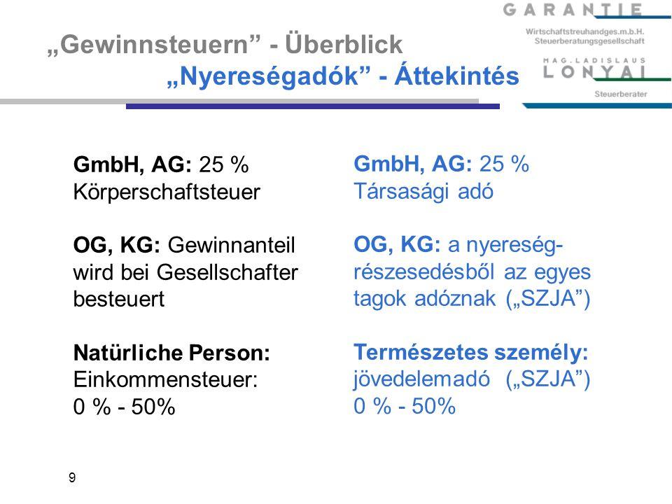 """Gewinnsteuern - Überblick ""Nyereségadók - Áttekintés"