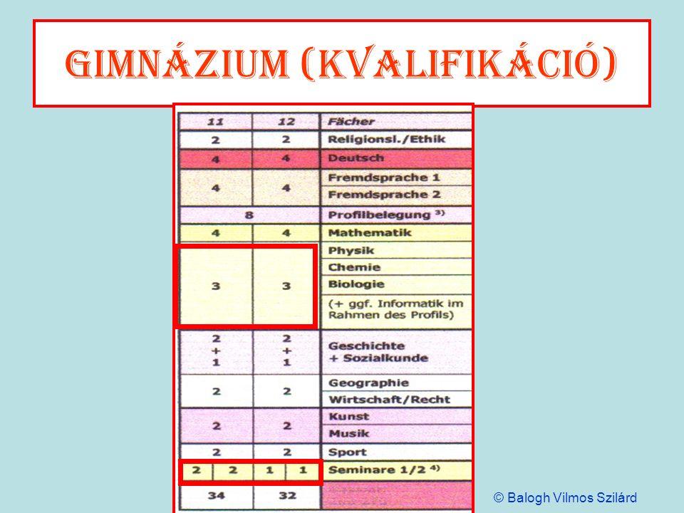 gimnázium (kvalifikáció)