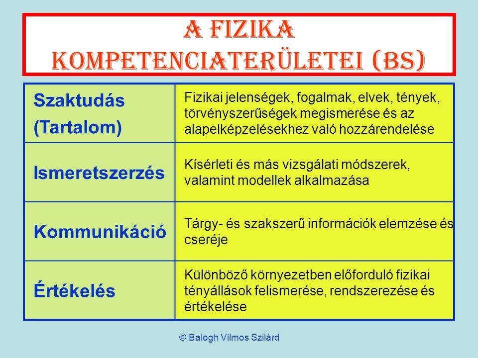 A fizika kompetenciaterületei (BS)