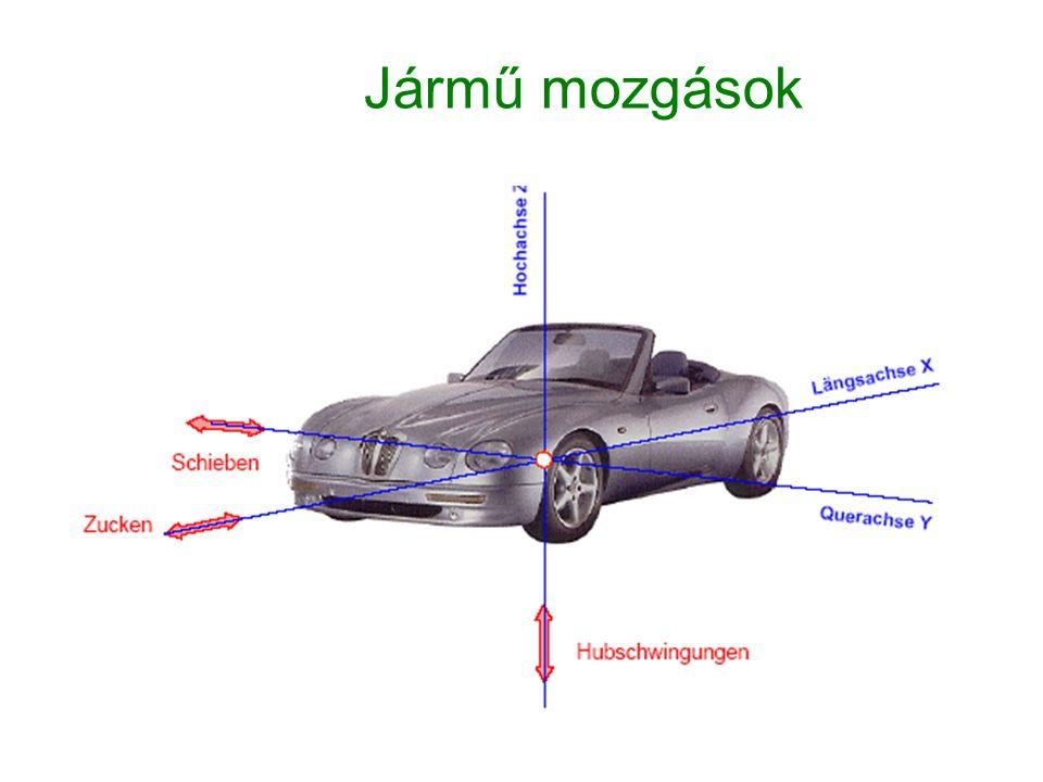 Jármű mozgások
