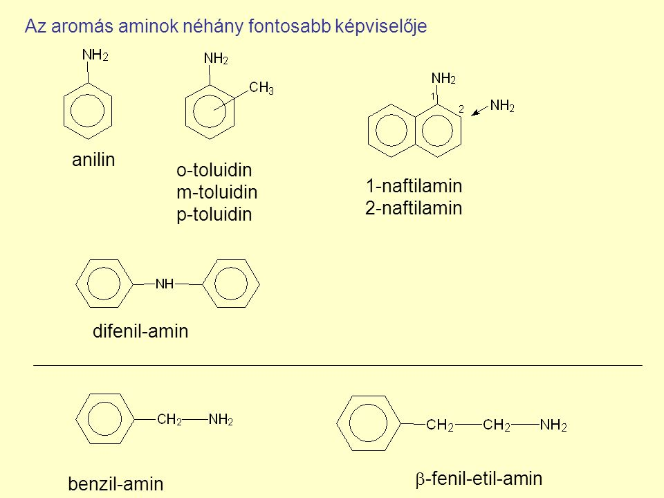Az aromás aminok néhány fontosabb képviselője