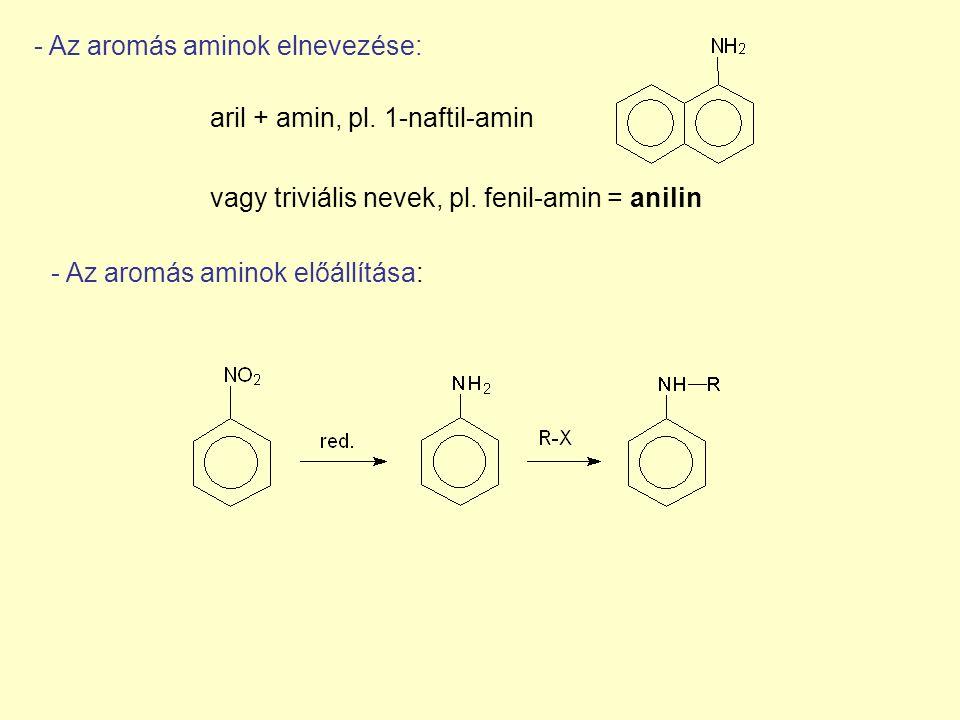 - Az aromás aminok elnevezése: