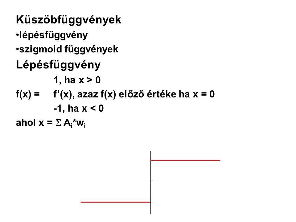 Küszöbfüggvények Lépésfüggvény lépésfüggvény szigmoid függvények