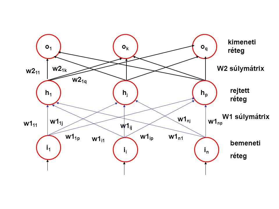 o1 ok. oq. kimeneti réteg. w21k. W2 súlymátrix. w211. w21q. h1. hj. hp. rejtett réteg. W1 súlymátrix.