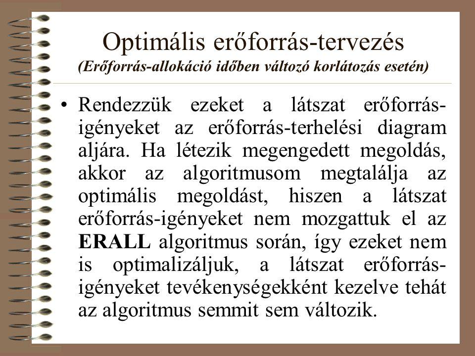 Optimális erőforrás-tervezés (Erőforrás-allokáció időben változó korlátozás esetén)
