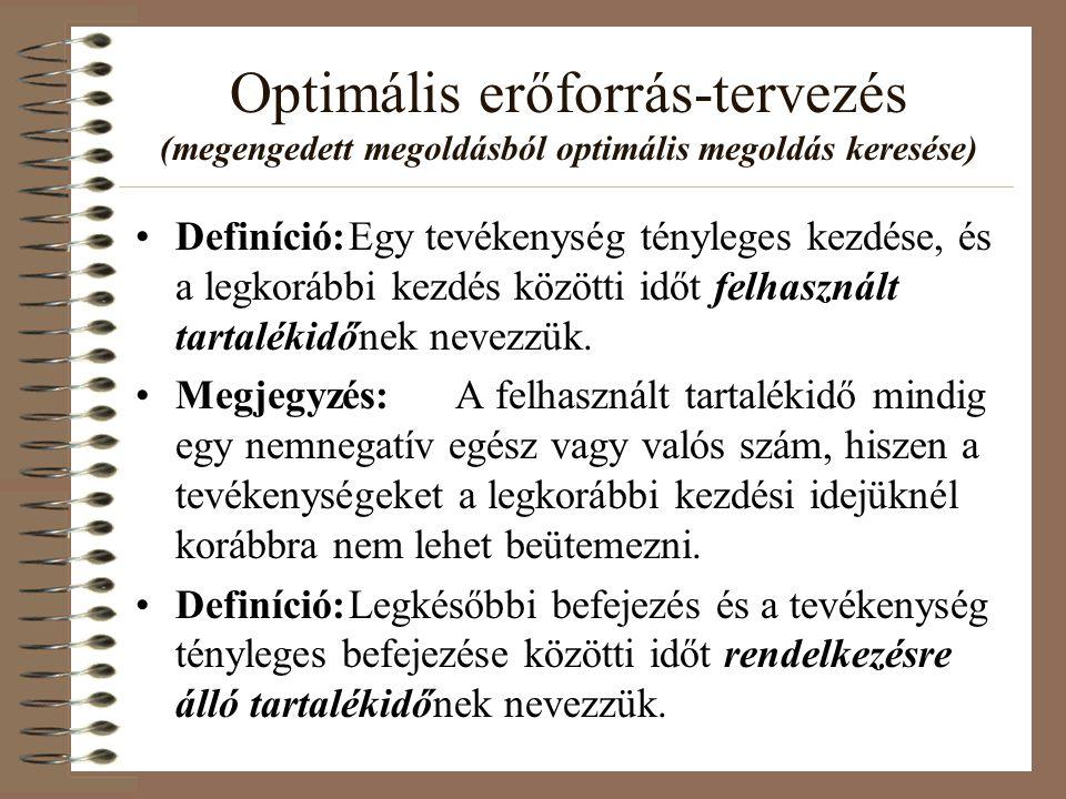 Optimális erőforrás-tervezés (megengedett megoldásból optimális megoldás keresése)