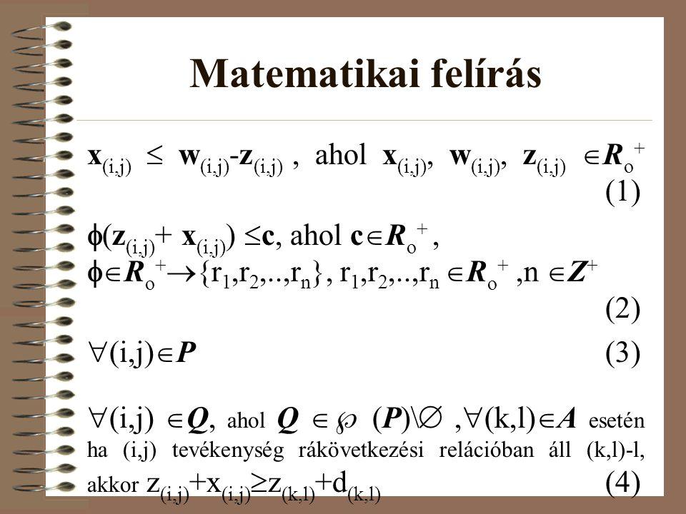 Matematikai felírás x(i,j)  w(i,j)-z(i,j) , ahol x(i,j), w(i,j), z(i,j) Ro+ (1)